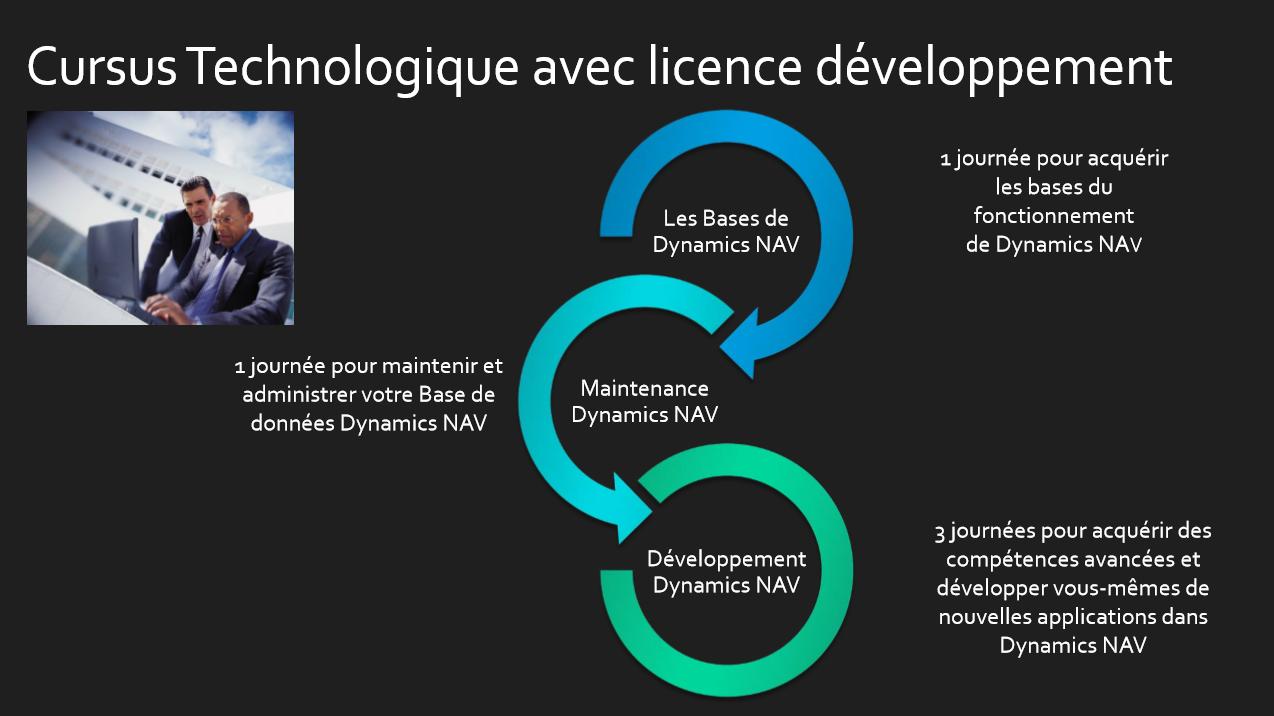 cursus technologique licence développement nav