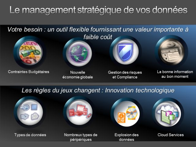 management stratégique données
