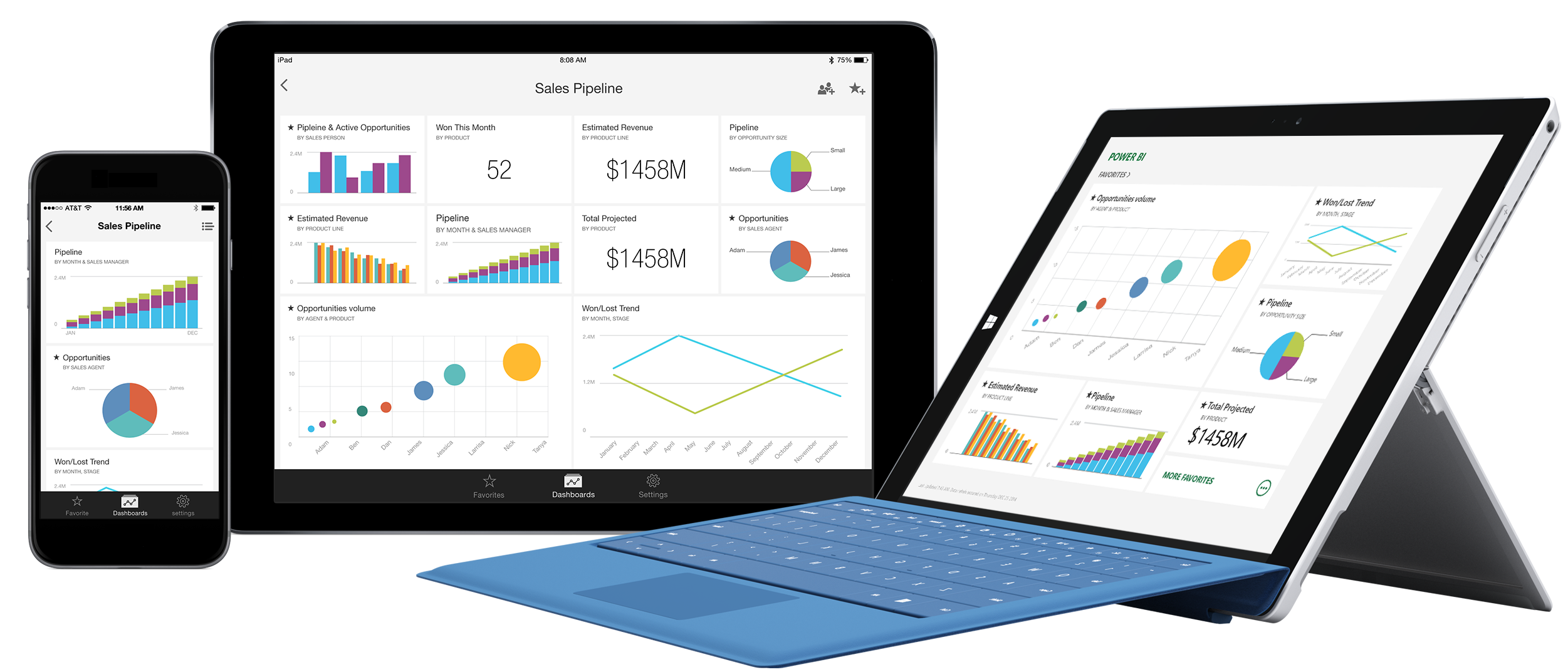 Tablette_PowerBI