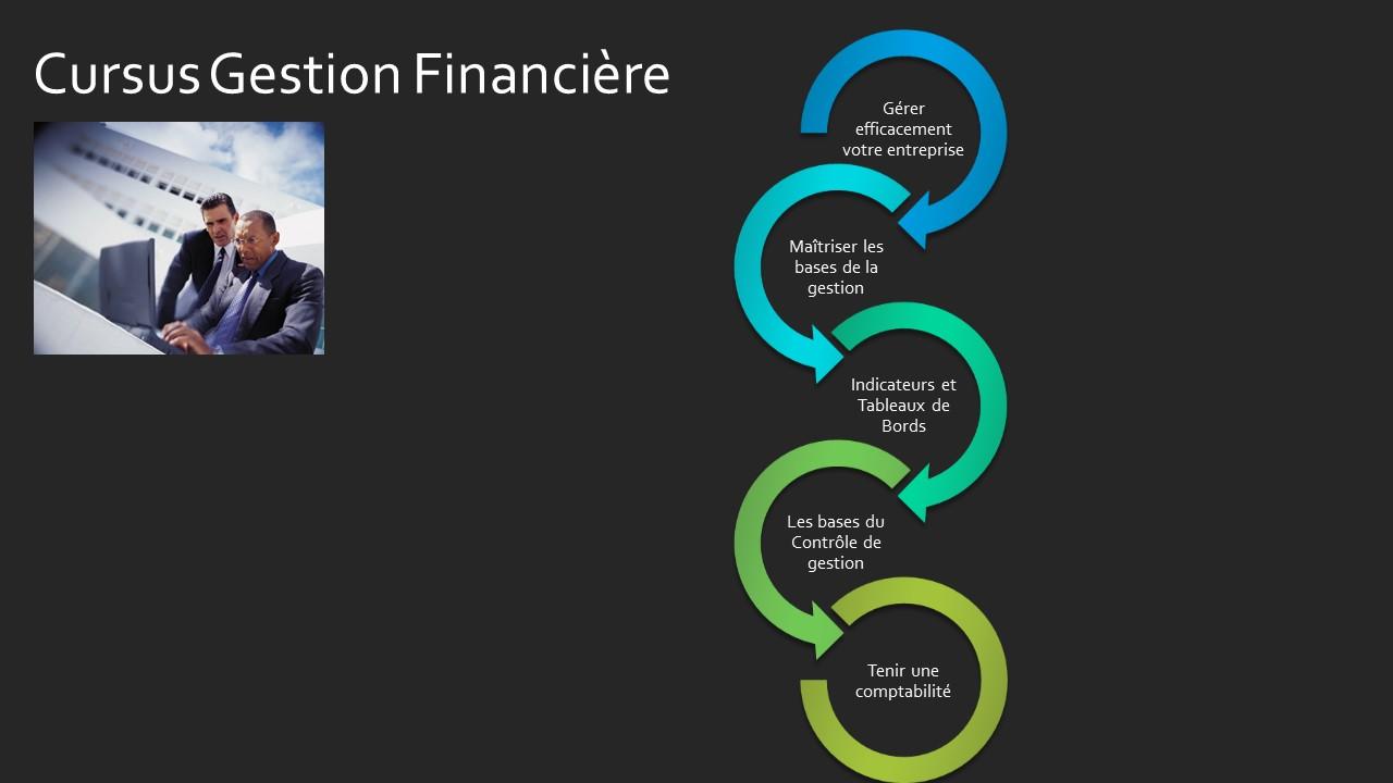 Cursus QBG Gestion Financière